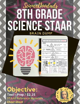 8th Grade Science STAAR - Cheat Sheet | ScienceDoodads-TPT