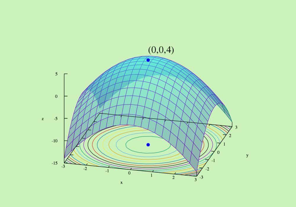 Optimisasi Matematika Beserta Contoh Soal Dan Jawaban Matematika