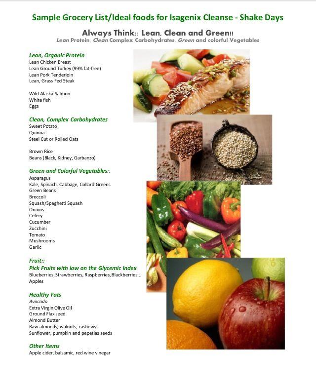 Sample Grocery List Ideal For Isagenix Shake Days Isagenix