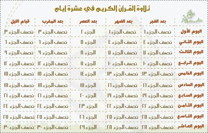 تﻻوة القرآن الكريم في عشرة أيام Ramadan Words Word Search Puzzle