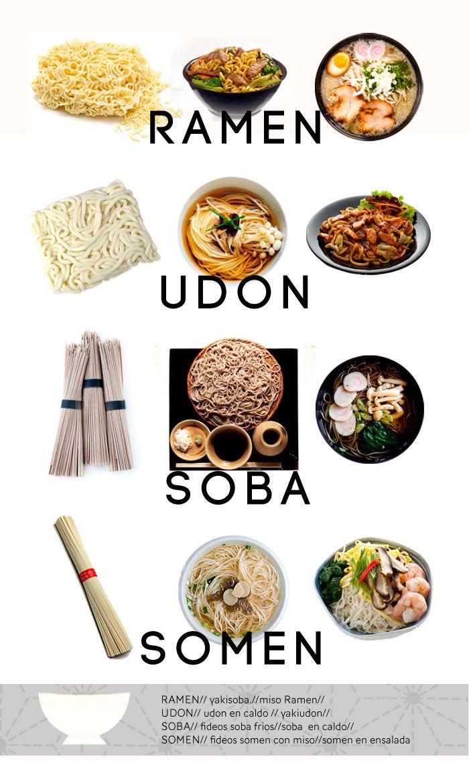 variedad de fideos japoneses