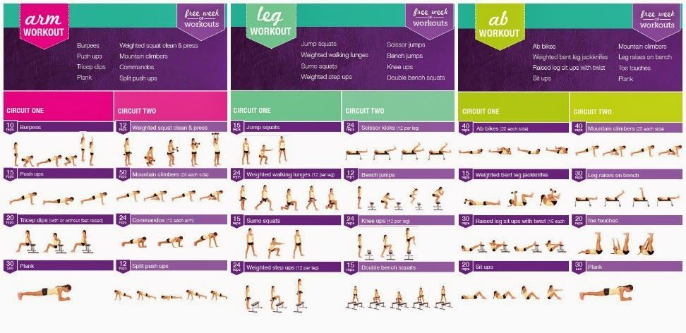 Image result for kayla itsines week 1 day 4