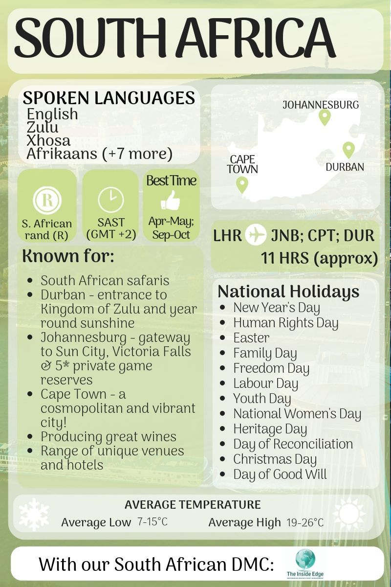 Infograph Infographic Southafrica Durban Capetown
