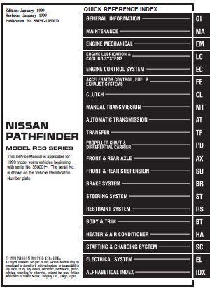 1999 nissan pathfinder service and repair manual nissan pathfinder rh pinterest com 1997 nissan pathfinder service repair manual 2006 nissan pathfinder service repair manual pdf