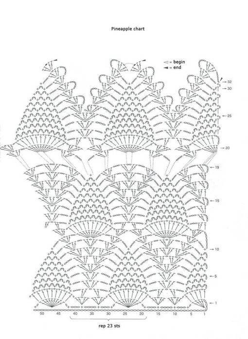 Top para tejer a crochet / patrones | Crochet