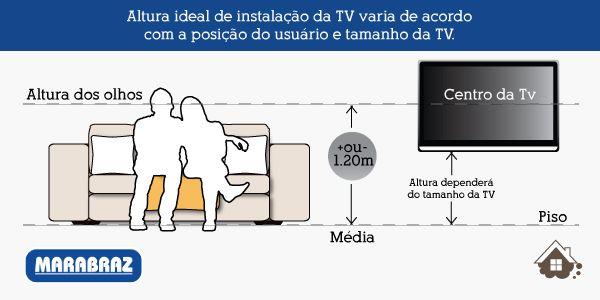 Altura ideal da tv pesquisa google medidas para - Distancias recomendadas para ver tv led ...