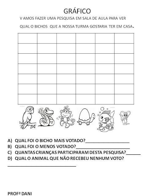 Atividades De Matematica Tabelas E Graficos Em 2020 Tabelas E Graficos Atividades De Matematica Atividades Alfabetizacao E Letramento