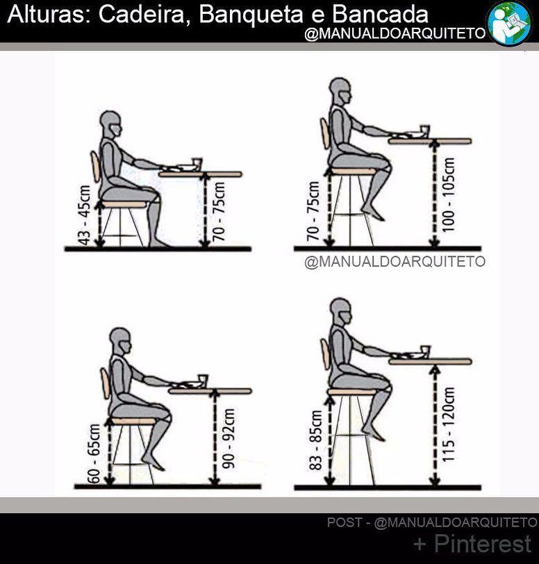 Alturas: Cadeiras, Bancadas e Banquetas