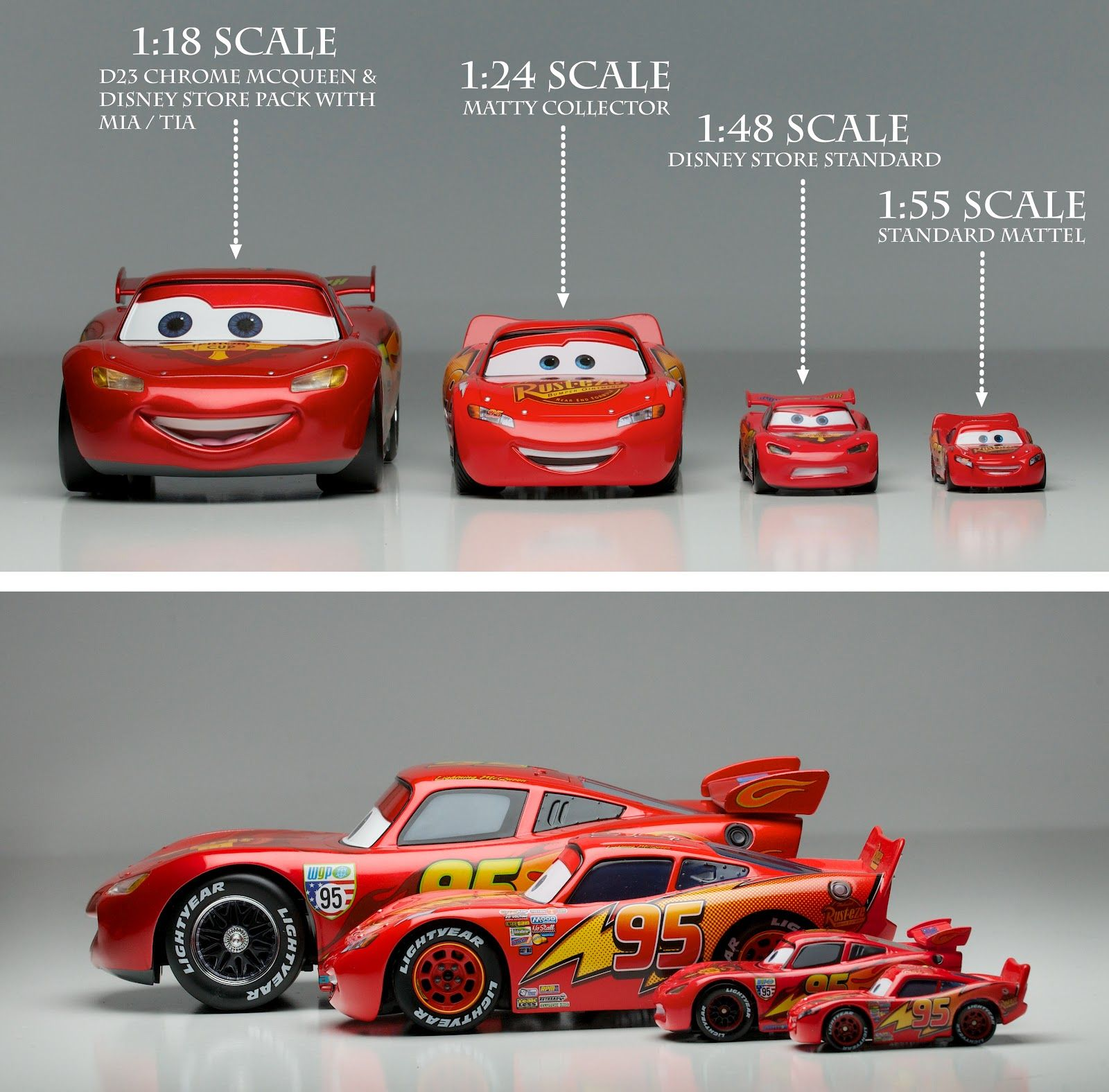 Comparison Of Die Cast Scale Yahoo Image Search Results Tiny