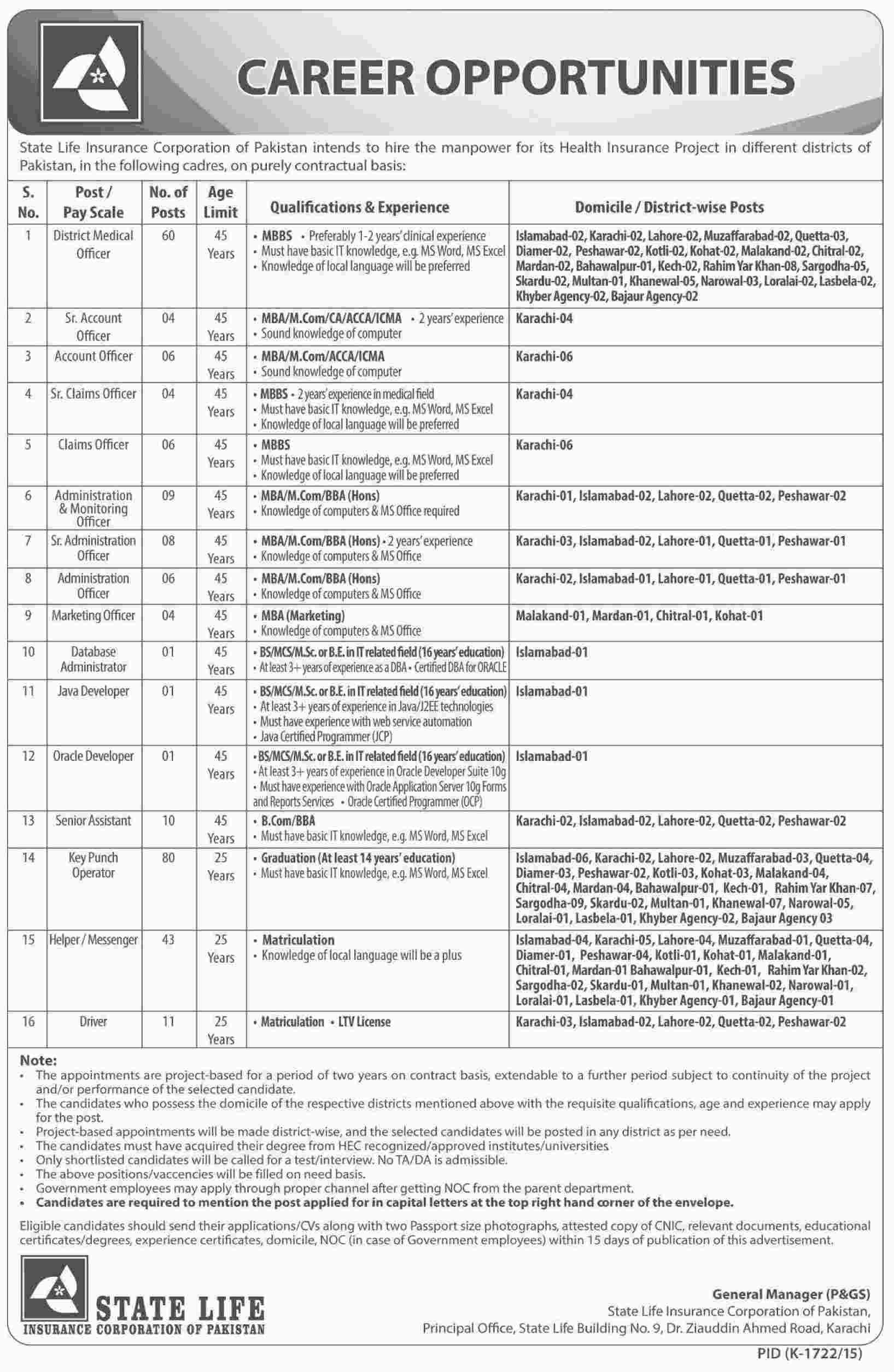 Poonch Medical College Rawalakot Jobs 2015 | Private Jobs | Pinterest |  Medical College, Medical And College