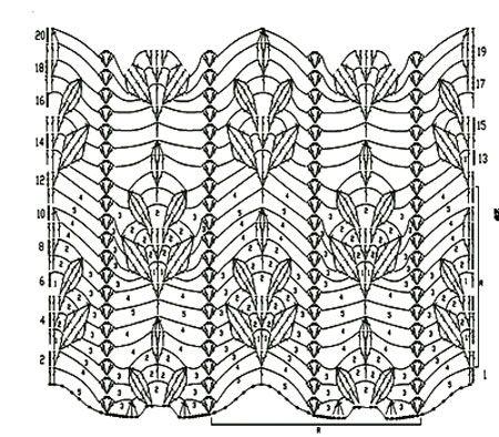 Схема узора деревья