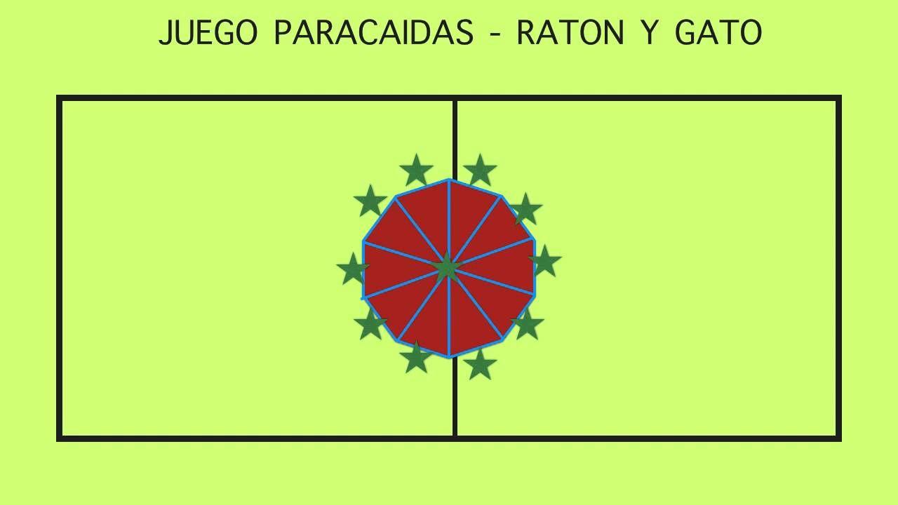 Raton Y Gato Juego Paracaidas Juegos Educación Física Educacion Fisica Educacio Fisica Educacion