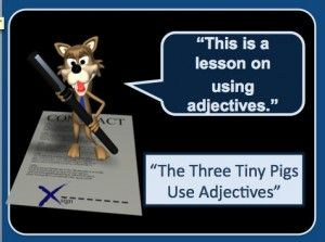 This 34 Slide Interactive Powerpoint Covers The Many Parts Of Using