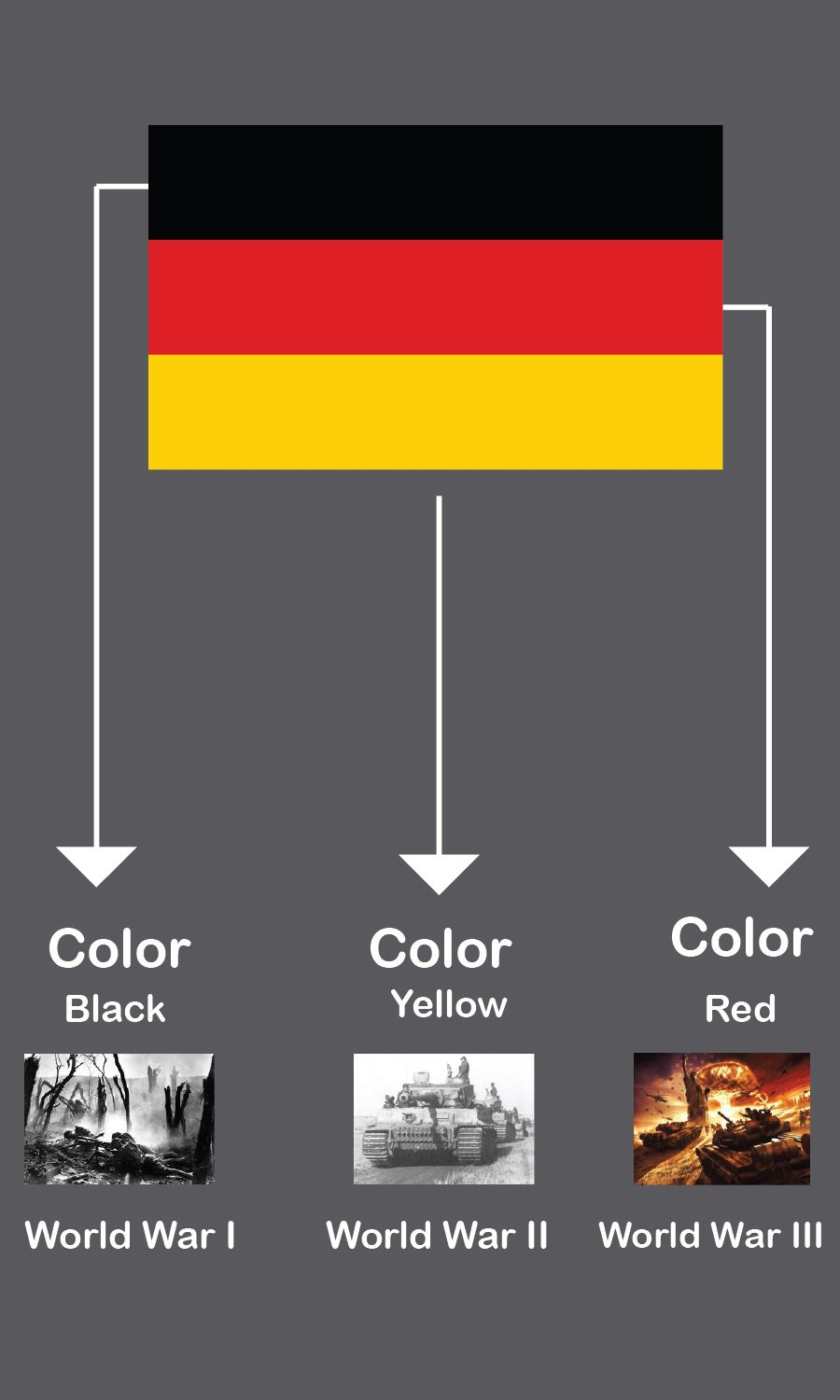 Rondnia country flags pinterest flags biocorpaavc Gallery