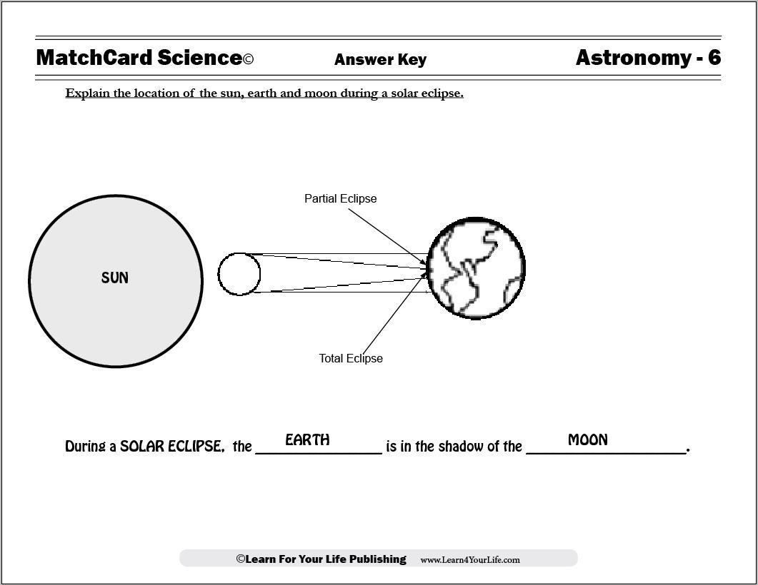 Sun Diagram Worksheet