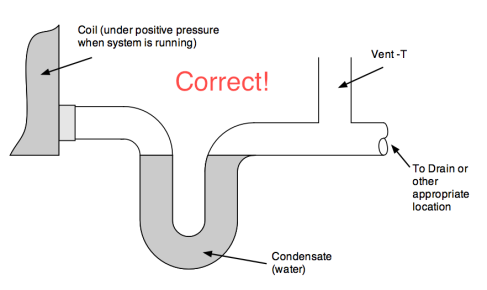 Proper Installation Of A P Trap In The Condensate Drain Line For A