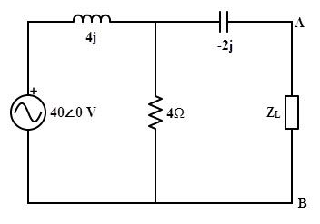 Example of Maximum Power Transfer theorem in AC Circuit
