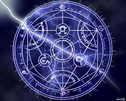 FMA Symbols.