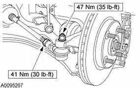 2006 Ford Focus Tie Rod Ends Diagram Rod Ford Diagram