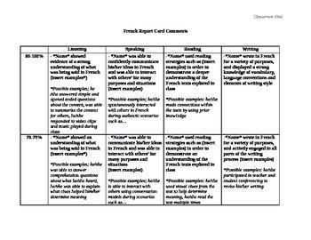 social interaction self statement test pdf