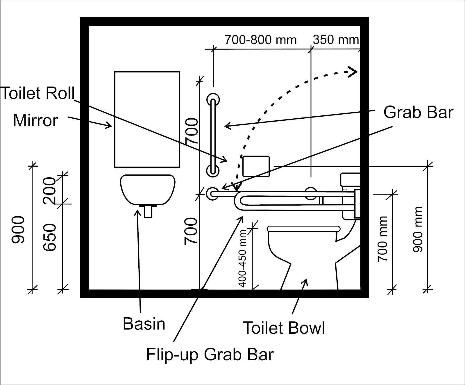 Handicap door layout google search in guide to for Bathroom dimensions