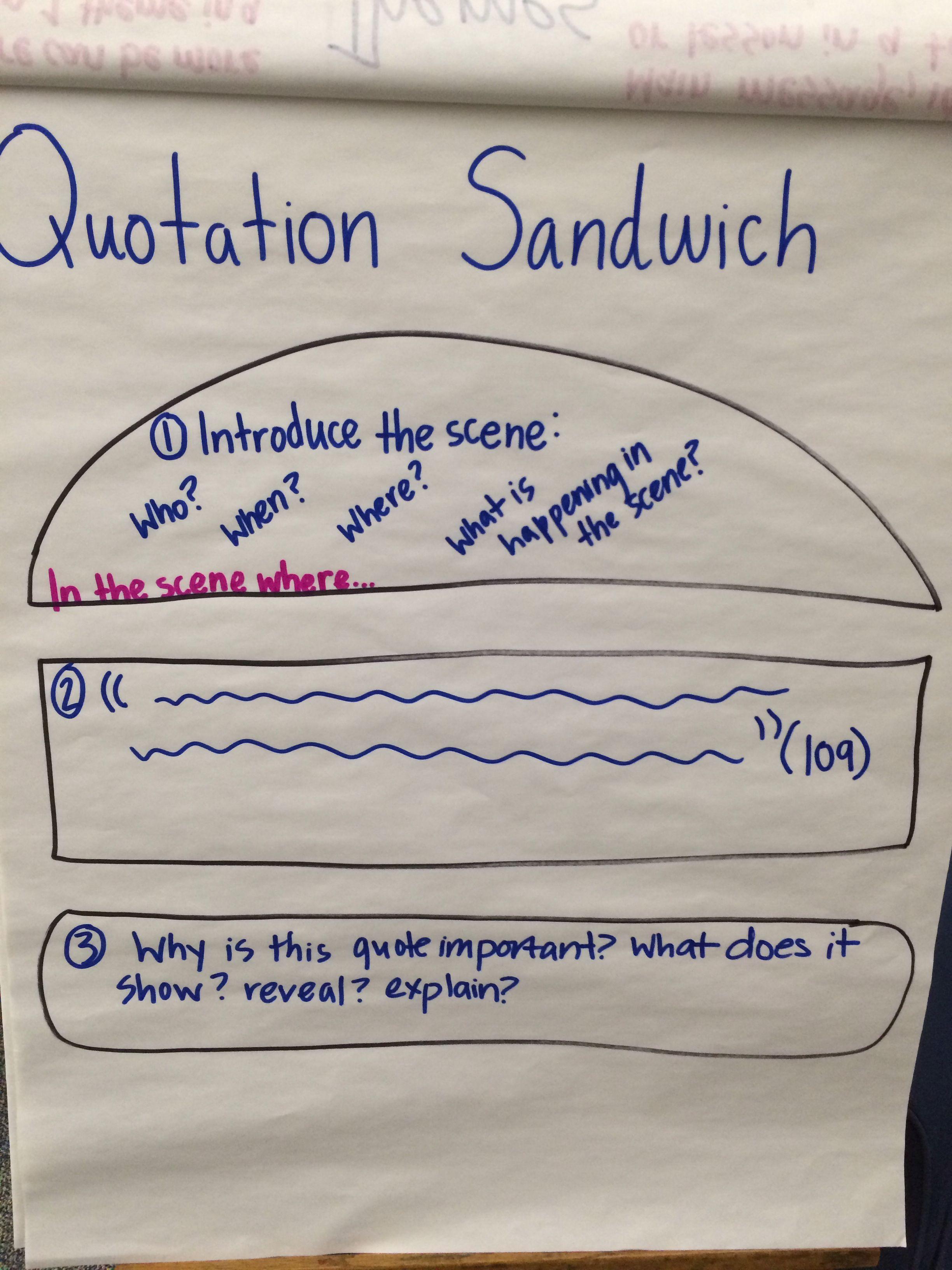 Quotation Sandwich Chart