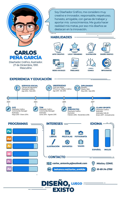 Resume Cv By Carlos Pena Find More Inspiration For Creative Resumes And Personal Branding At Www Pinterest Com Olympiare Cv Kreatif Desain Cv Desain Pamflet