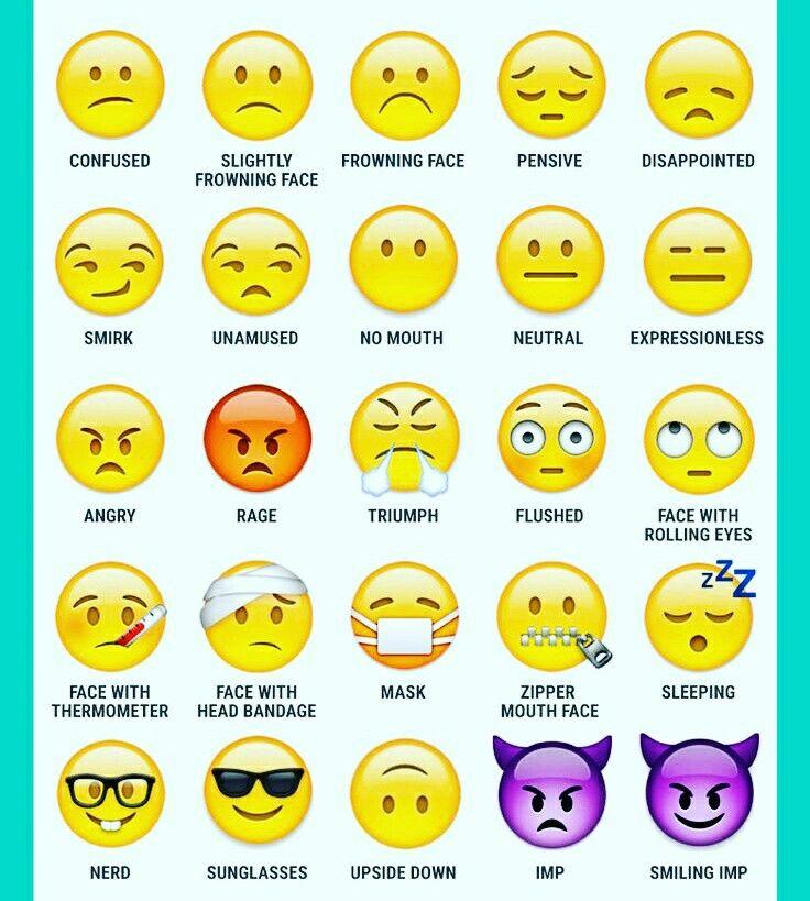 Emoji Emoji Signs Emoji Pictures Emoji Chart