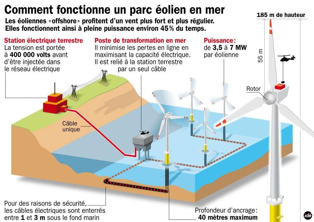Top 33 best Géo 211 : Énergie du vent images on Pinterest | Frances o  LY54
