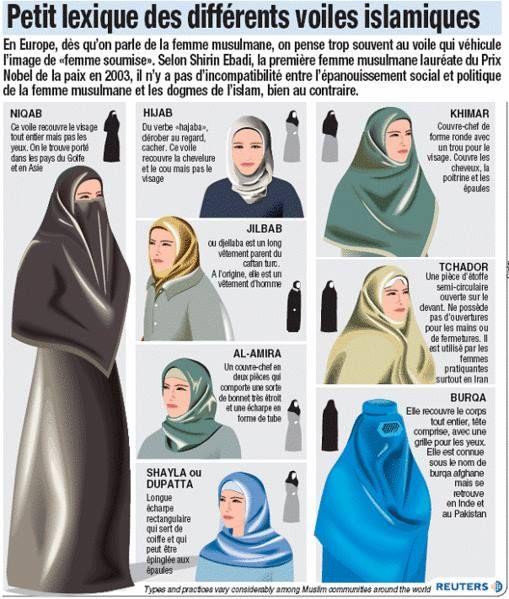Les Voiles Islamiques Voile Islamique Hijab Style Et