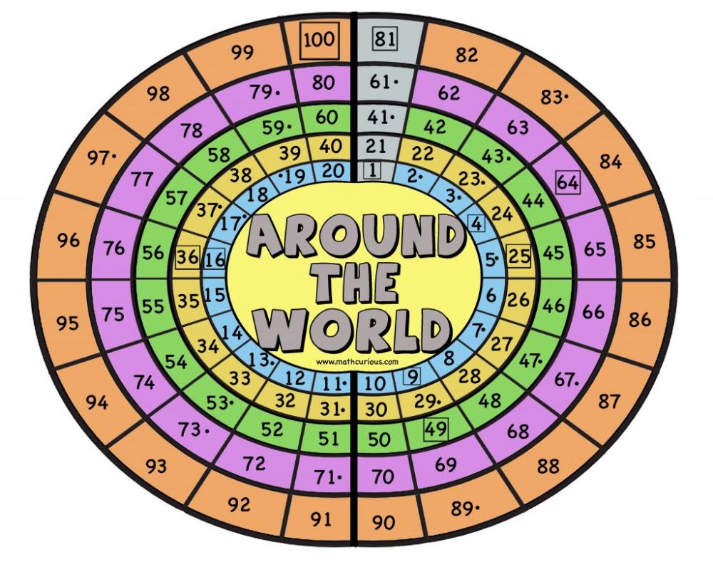 Around the World (+ google slides version) Mathcurious