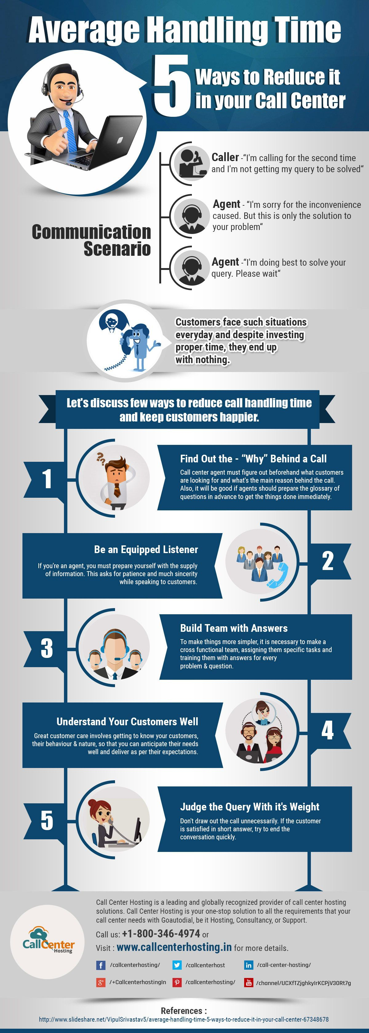 Infographic Ways To Reduce Average Handling Time In Call