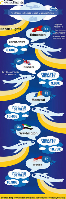 Check out the infographic to know the popular places in Canada and buy cheap tickets online. | Cheap flights