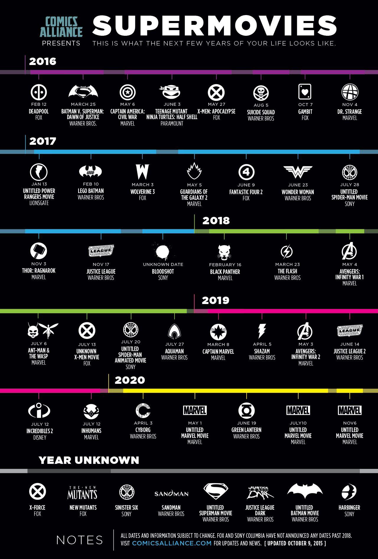 Ca_supermovies_1092015 new superhero movies superhero