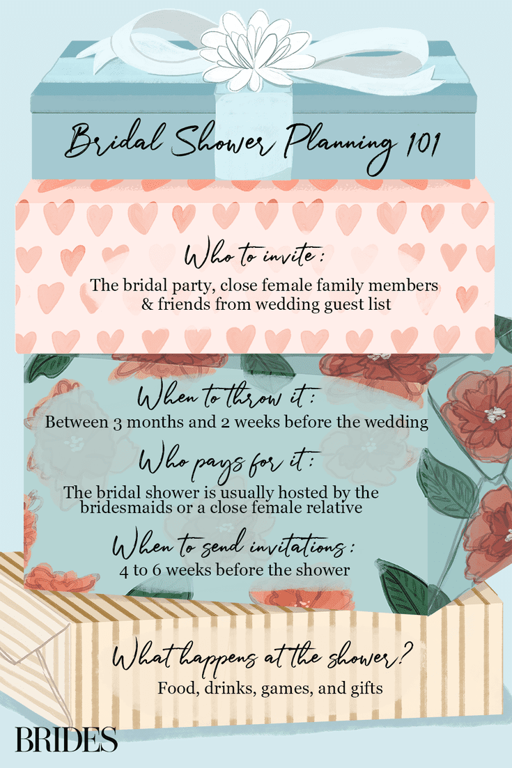 Bridal Shower Etiquette 101 Everything You Need To Know Friends Bridal Shower Pre Wedding Party Wedding Shower Etiquette