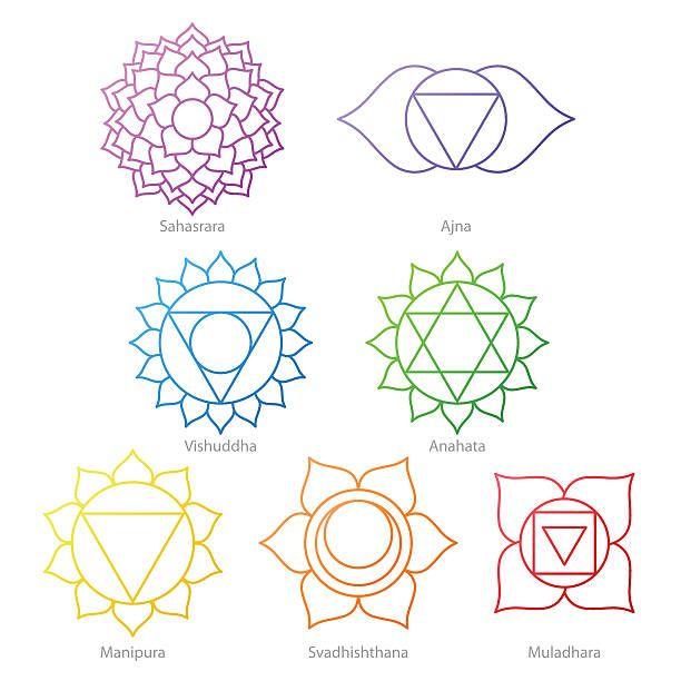 Colorful chakras symbols icons set. Spiritual meditation elements...