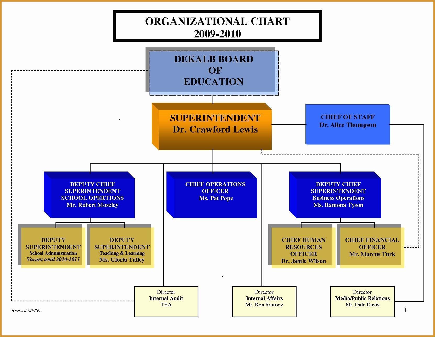 Unique Microsoft Organization Chart Templates Xls Xlsformat Xlstemplates Xlstemplate Check More At Https Organizational Chart Org Chart Organization Chart