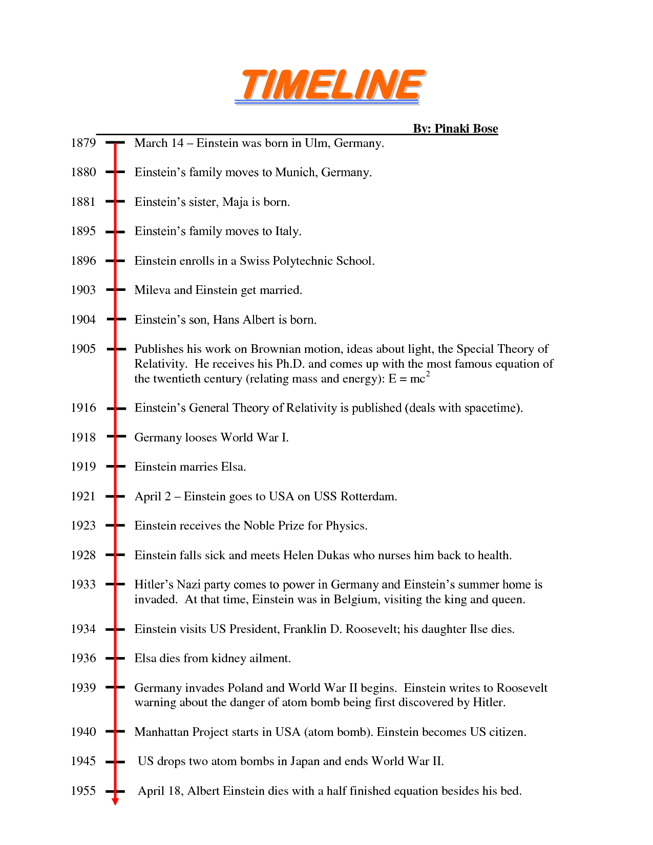 Albert Einstein Invention Timeline