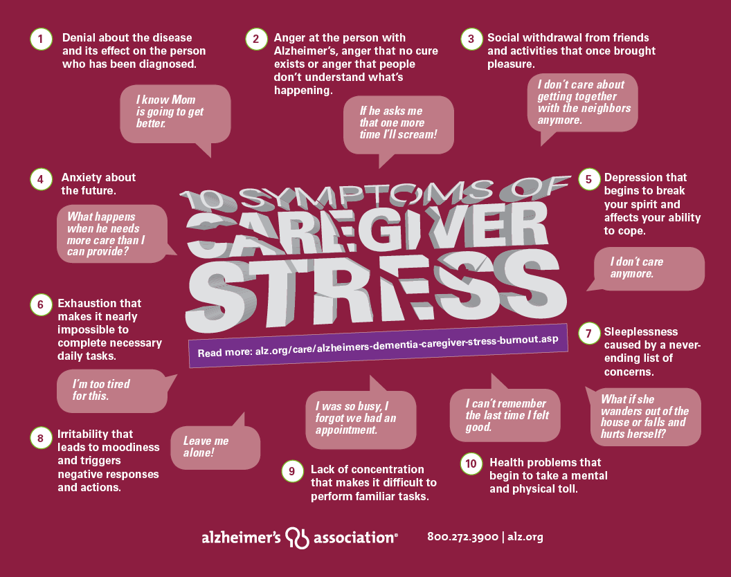 10 symptoms of caregiver stress Alzheimer's Association