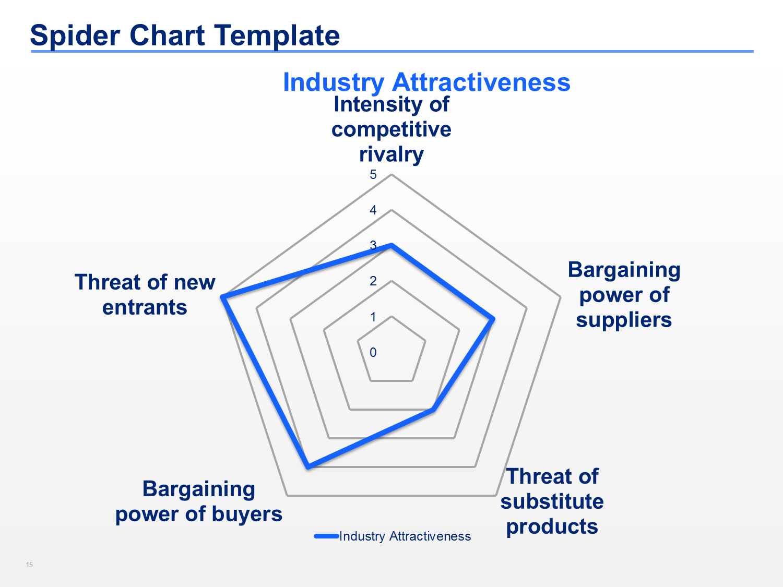 Powerpoint presentation ideas | Marketing plan | Marketing strategy