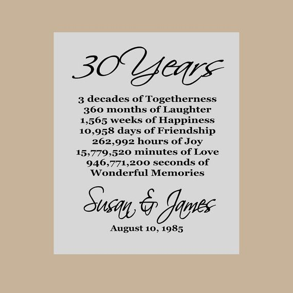 30th Anniversary Gift Pearl Anniversary Personalized 30th