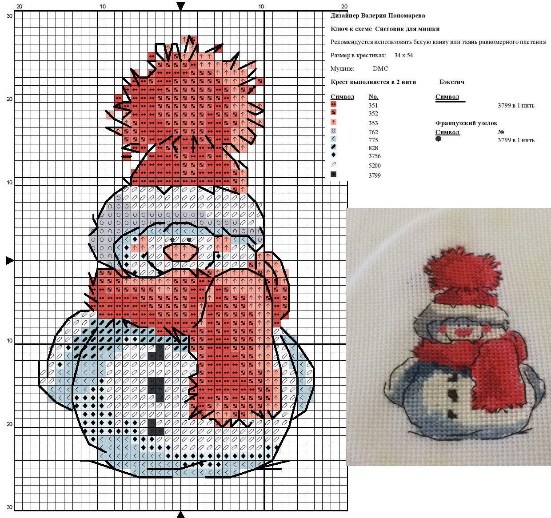 Photo of Cross stitch pattern Snowman