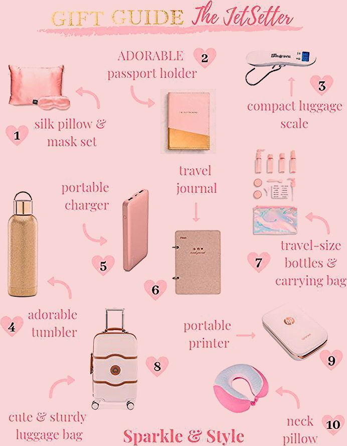 Photo of Gift Guide: The JetSetter