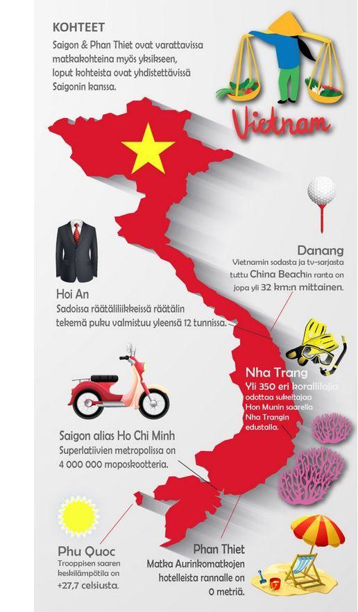 Vietnam on raikas sekoitus metropolin menoa ja rantaloman rauhaa, nykyhetkeä ja historiaa. Löydä oma suosikkisi ja varaa matka Aurinkomatkoilta, meillä on Suomen monipuolisin valikoima Vietnamin matkoja! #Aurinkomatkat #Infograafi #Vietnam #matkailu
