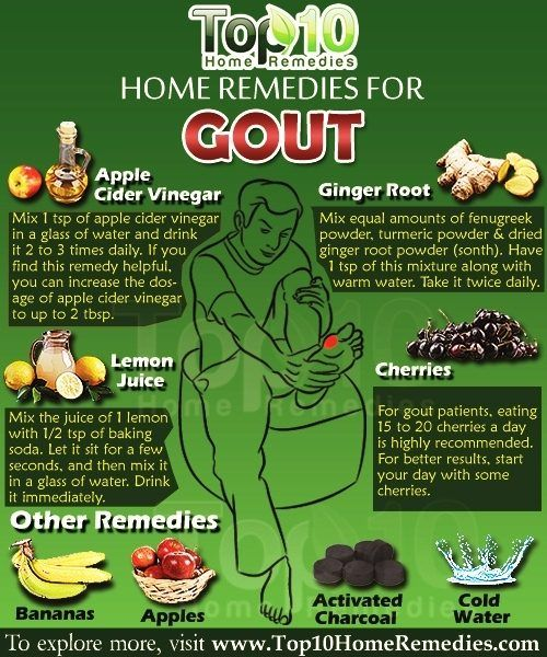 Food To Eat For Gout Sufferers