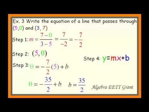 slope intercept form from points  Write an Equation in Slope-Intercept Form Given Two Points ...