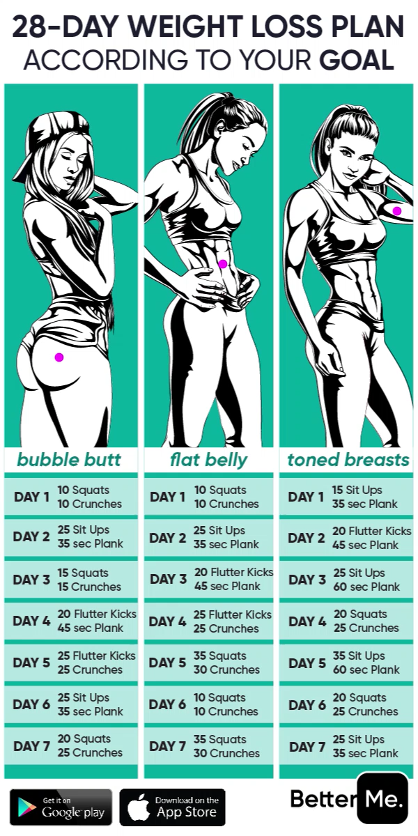 Fantastic Running Weight Loss Plan #determination #dietplan1month