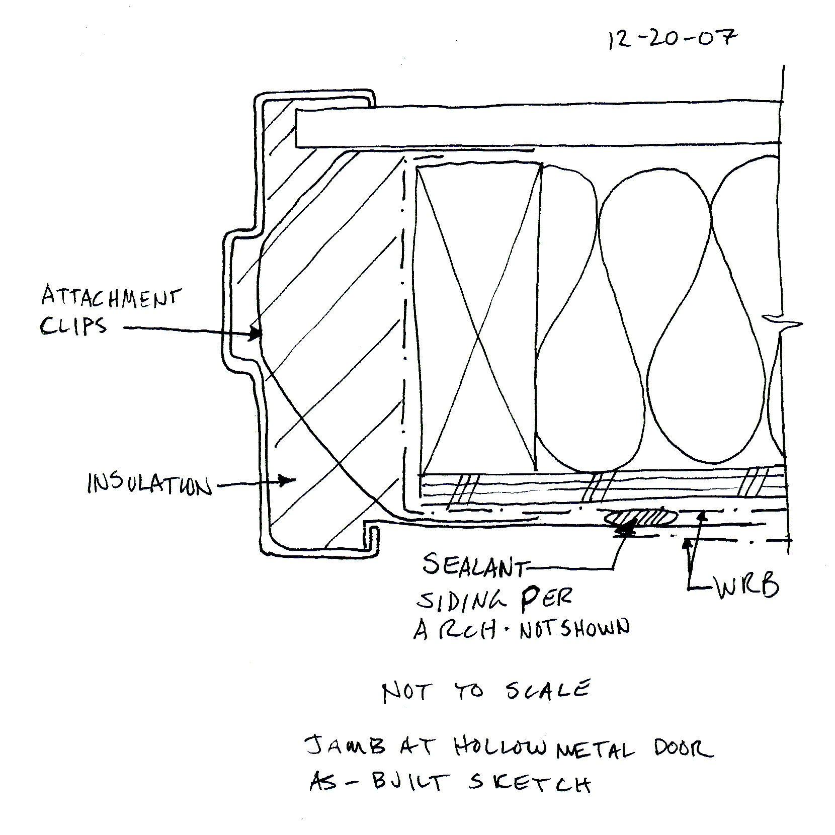 Exterior Metal Doors And Frames. painting metal door exterior metal ...