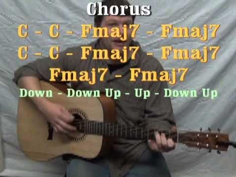 Rhiannon Fleetwood Mac Easy Guitar Lesson Strum Chords Am F