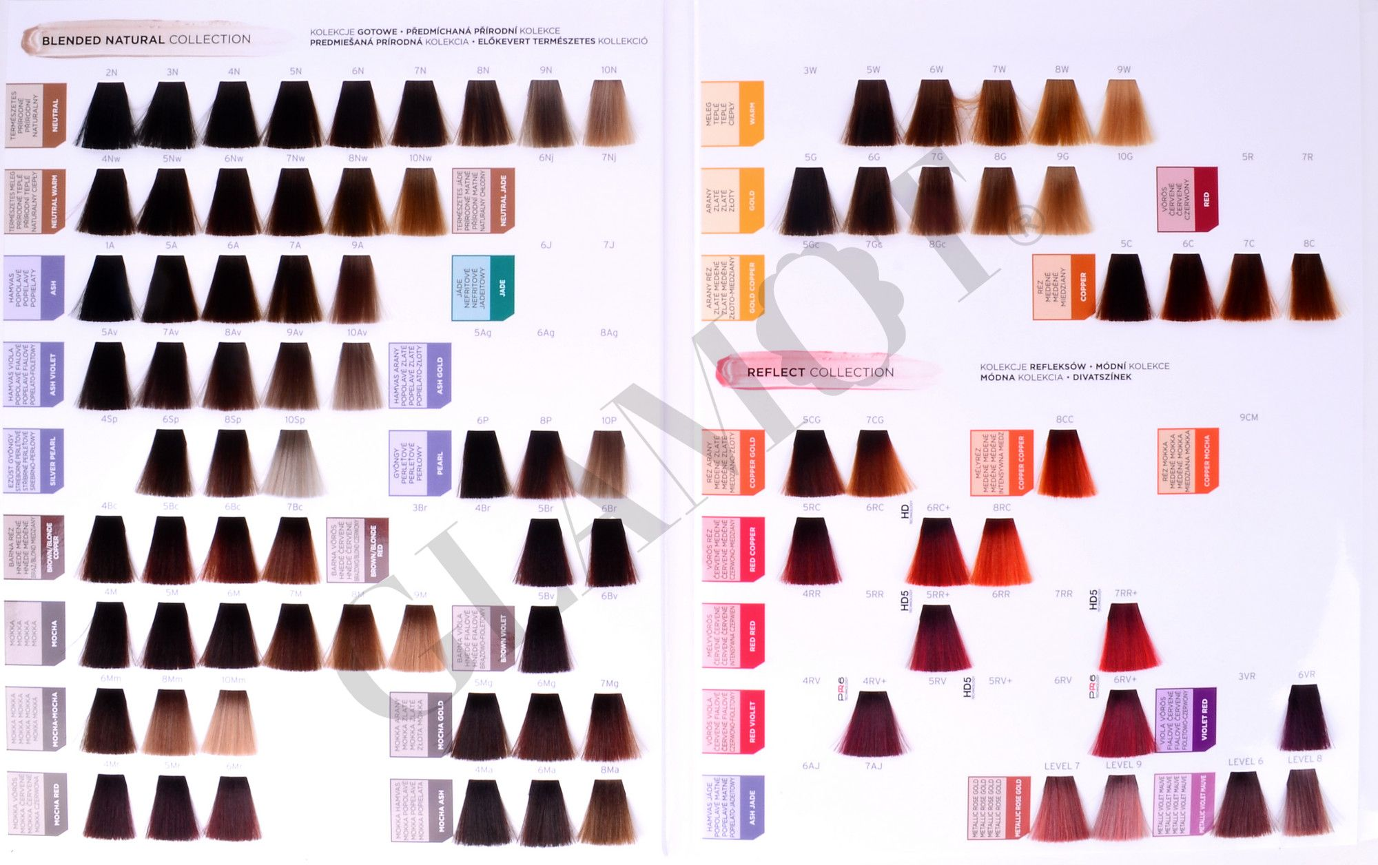 Matrix Color Sync Hair Toning Matrix Color Hair Color Formulas Matrix Hair Color